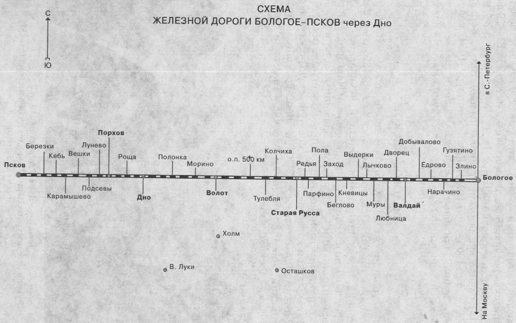 Схема станции бологое