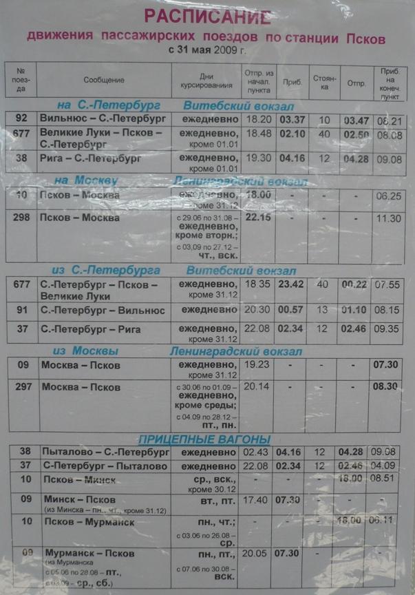 Москва загреб поезд расписание