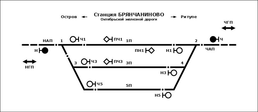 Станцию Брянчаниново посетили